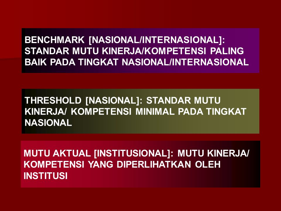 BENCHMARK [NASIONAL/INTERNASIONAL]: STANDAR MUTU KINERJA/KOMPETENSI PALING BAIK PADA TINGKAT NASIONAL/INTERNASIONAL
